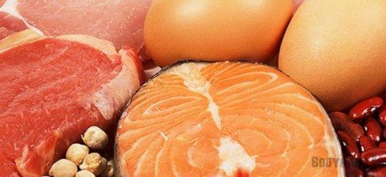 правильный рацион питания для похудения меню